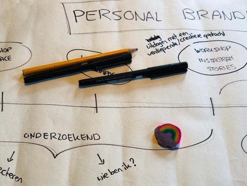 Workshopreeks Personal Branding